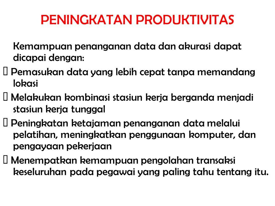 PENINGKATAN PRODUKTIVITAS Kemampuan penanganan data dan akurasi dapat dicapai dengan: Pemasukan data yang lebih cepat tanpa memandang lokasi Melakukan