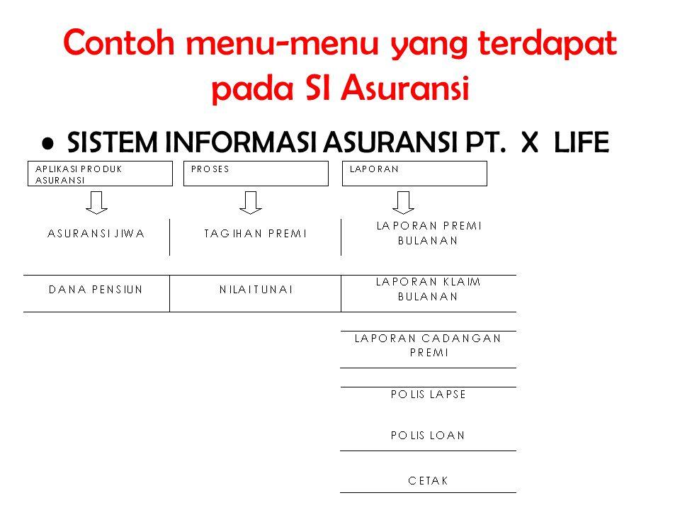 Contoh menu-menu yang terdapat pada SI Asuransi SISTEM INFORMASI ASURANSI PT. X LIFE