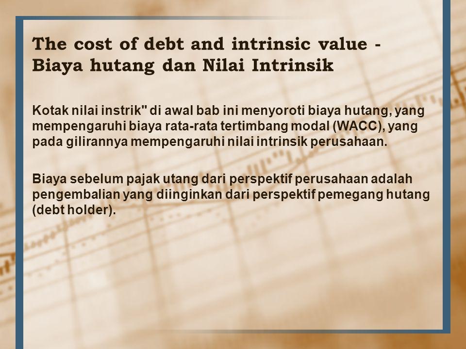 The cost of debt and intrinsic value - Biaya hutang dan Nilai Intrinsik Kotak nilai instrik