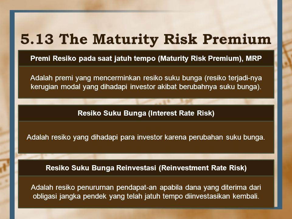 5.13 The Maturity Risk Premium Premi Resiko pada saat jatuh tempo (Maturity Risk Premium), MRP Adalah premi yang mencerminkan resiko suku bunga (resik