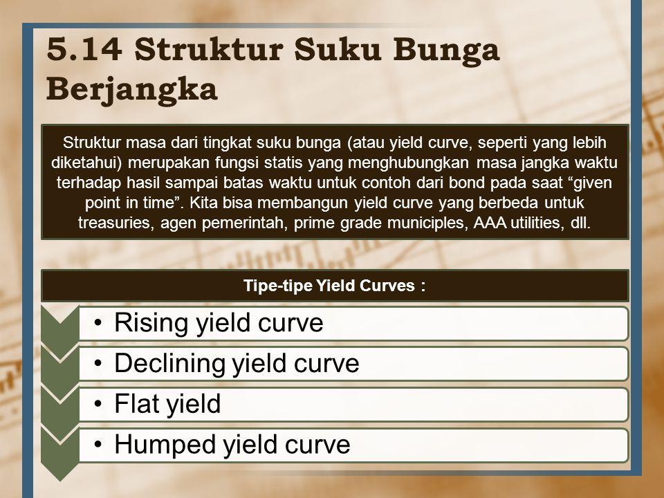 5.14 Struktur Suku Bunga Berjangka Rising yield curveDeclining yield curveFlat yieldHumped yield curve Struktur masa dari tingkat suku bunga (atau yie