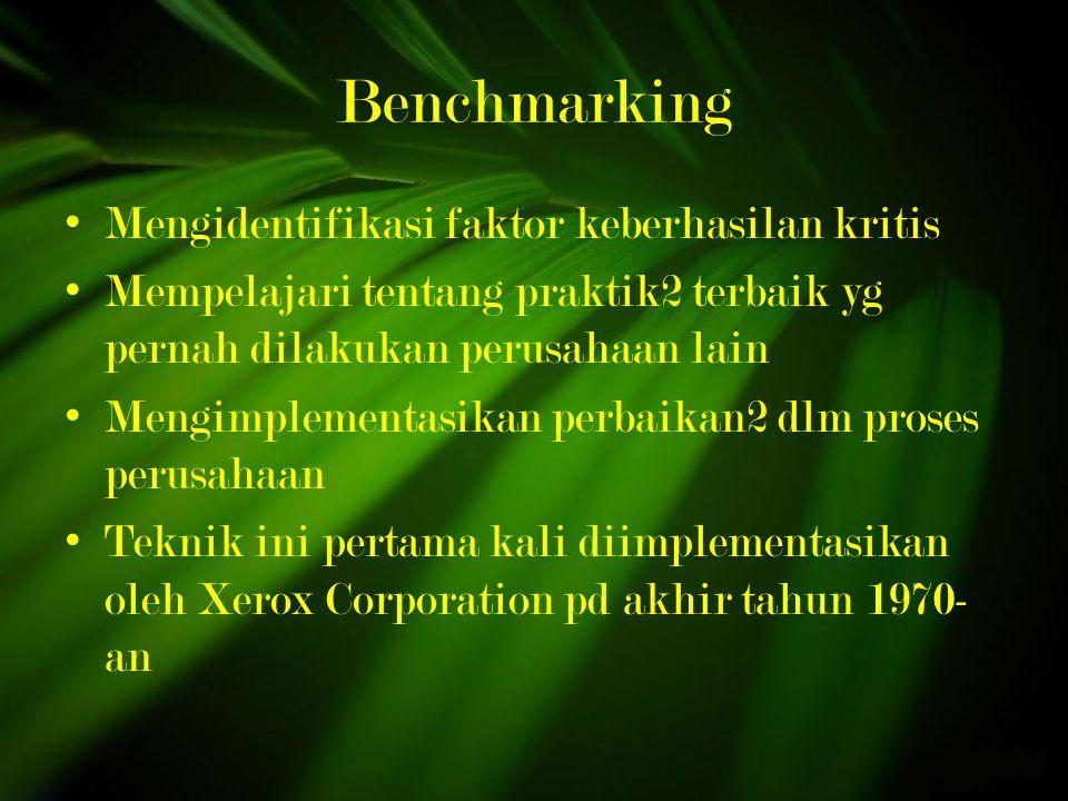 Benchmarking Mengidentifikasi faktor keberhasilan kritis Mempelajari tentang praktik2 terbaik yg pernah dilakukan perusahaan lain Mengimplementasikan perbaikan2 dlm proses perusahaan Teknik ini pertama kali diimplementasikan oleh Xerox Corporation pd akhir tahun 1970- an