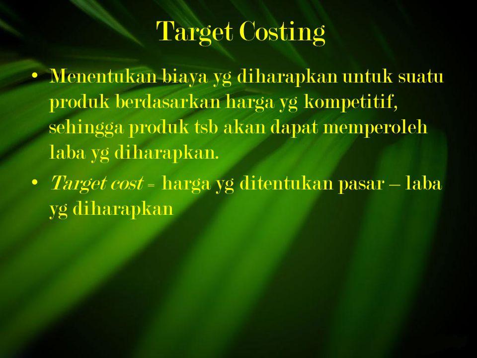 Target Costing Menentukan biaya yg diharapkan untuk suatu produk berdasarkan harga yg kompetitif, sehingga produk tsb akan dapat memperoleh laba yg diharapkan.