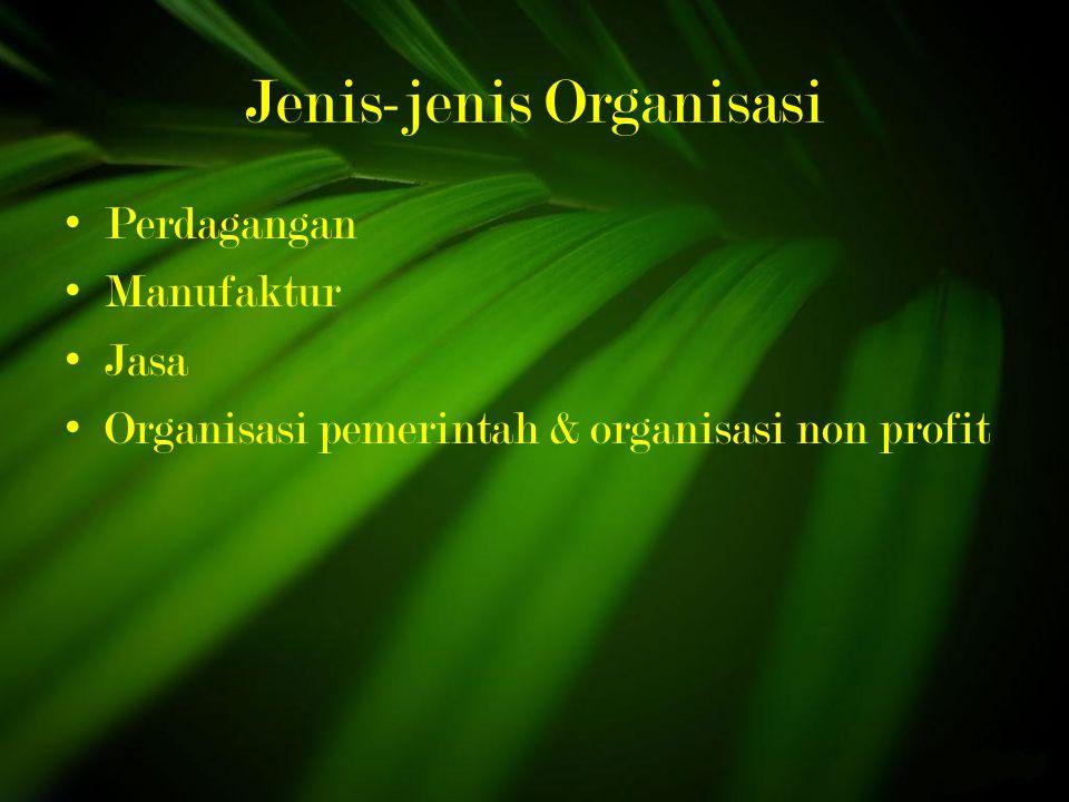 Jenis-jenis Organisasi Perdagangan Manufaktur Jasa Organisasi pemerintah & organisasi non profit