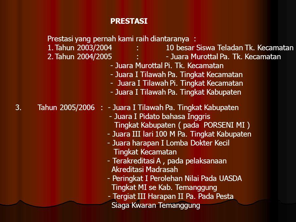 Data Pendaftaran Siswa baru No Tahun 2004/2005 Tahun 2005/2006 Tahun 2006/2007 Tahun 2007/2008 Juml Pen df Yang Diter ima Juml.