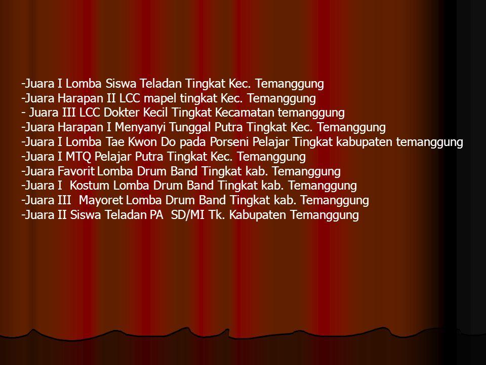 4.TAHUN 2006/2007:-Juara I MTQ Pelajar Putra Tingkat kab.