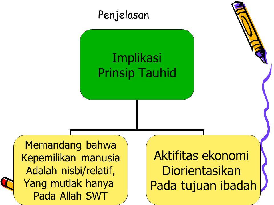 Penjelasan Implikasi Prinsip Tauhid Memandang bahwa Kepemilikan manusia Adalah nisbi/relatif, Yang mutlak hanya Pada Allah SWT Aktifitas ekonomi Diorientasikan Pada tujuan ibadah
