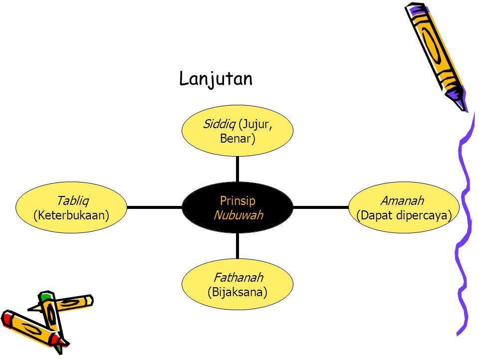Lanjutan Prinsip Nubuwah Siddiq (Jujur, Benar) Amanah (Dapat dipercaya) Fathanah (Bijaksana) Tabliq (Keterbukaan)