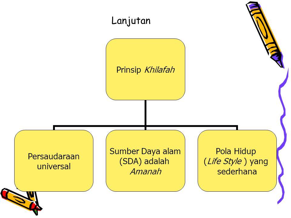 Lanjutan Prinsip Khilafah Persaudaraan universal Sumber Daya alam (SDA) adalah Amanah Pola Hidup (Life Style ) yang sederhana