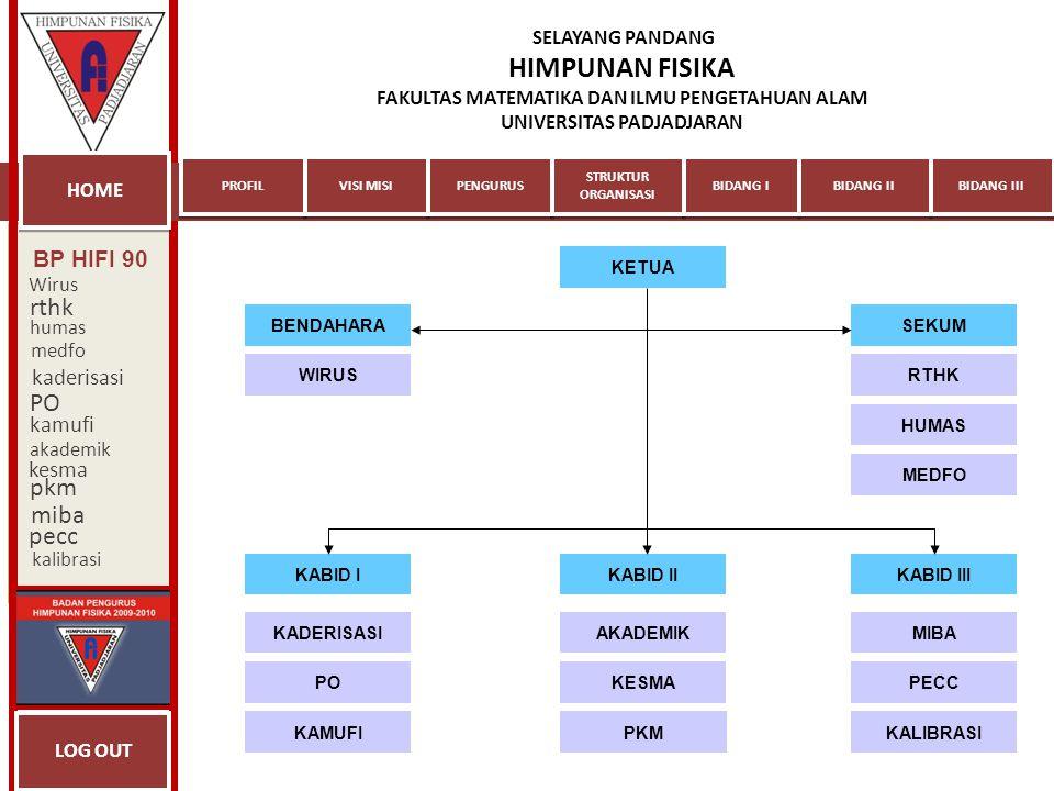 PROFIL Nama: Afifudin TTL: Jakarta, 24 Juli 1989 Alamat: Jln.