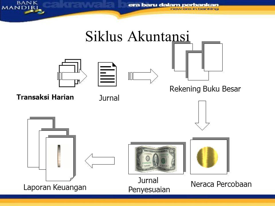 Siklus Akuntansi   Transaksi Harian Jurnal Rekening Buku Besar Neraca Percobaan Jurnal Penyesuaian Laporan Keuangan