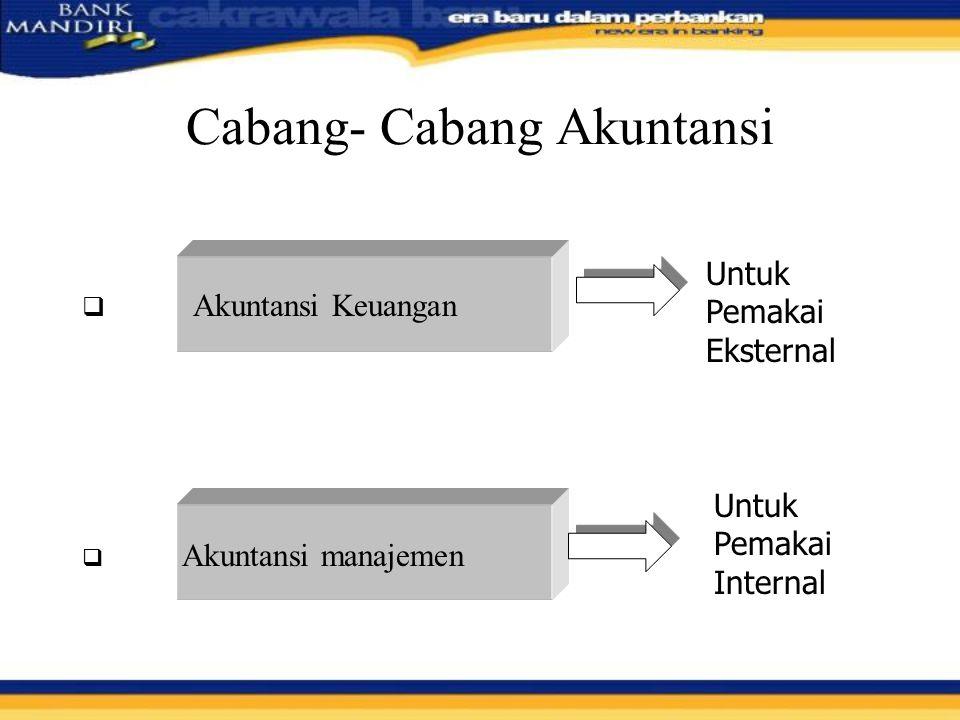 Cabang- Cabang Akuntansi  Akuntansi Keuangan  Akuntansi manajemen Untuk Pemakai Eksternal Untuk Pemakai Internal