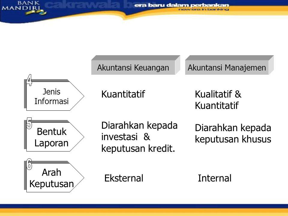 Jenis Informasi Jenis Informasi Bentuk Laporan Bentuk Laporan Arah Keputusan Arah Keputusan Akuntansi KeuanganAkuntansi Manajemen KuantitatifKualitatif & Kuantitatif Diarahkan kepada investasi & keputusan kredit.