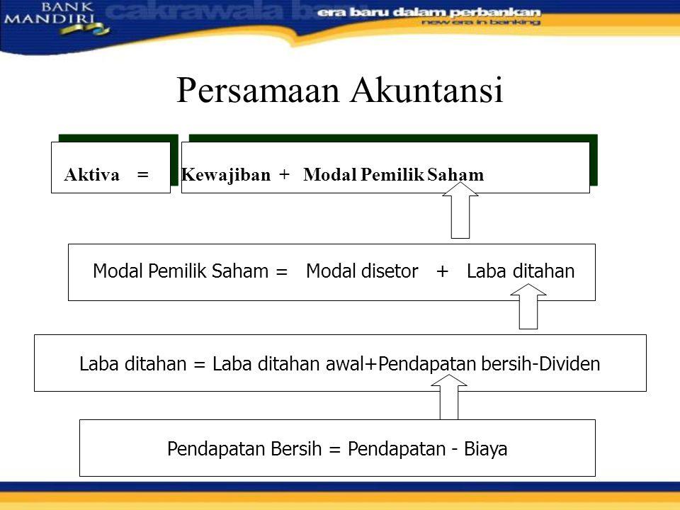 Persamaan Akuntansi Modal Pemilik Saham = Modal disetor + Laba ditahan Laba ditahan = Laba ditahan awal+Pendapatan bersih-Dividen Pendapatan Bersih =