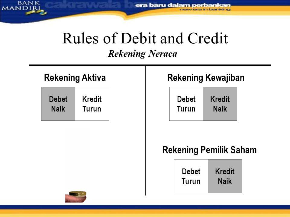 Rules of Debit and Credit Rekening Neraca Debet Naik Kredit Turun Kredit Naik Debet Turun Kredit Naik Debet Turun Rekening AktivaRekening Kewajiban Rekening Pemilik Saham