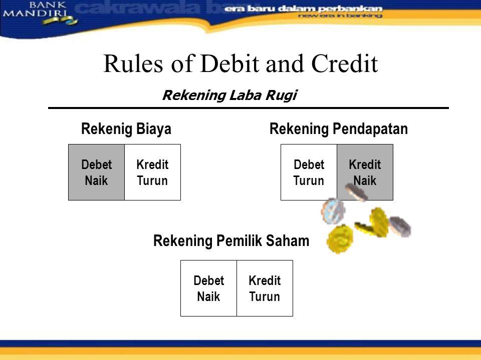 Rules of Debit and Credit Debet Naik Kredit Turun Kredit Naik Debet Turun Kredit Turun Debet Naik Rekenig BiayaRekening Pendapatan Rekening Pemilik Saham Rekening Laba Rugi