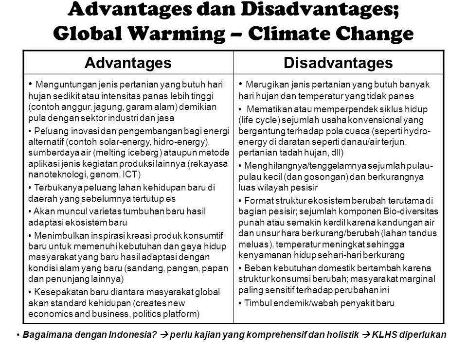 Advantages dan Disadvantages; Global Warming – Climate Change AdvantagesDisadvantages Menguntungan jenis pertanian yang butuh hari hujan sedikit atau