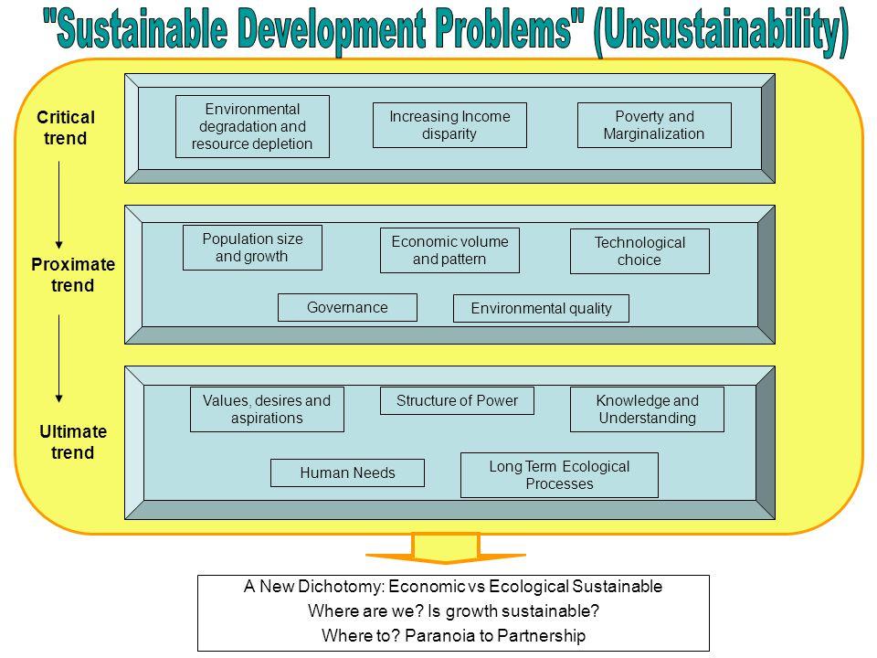 Sistem Lingkungan Hidup Perubahan Iklim dan Variasinya Kejadian ekstrim (bencana) Ketersediaan SD Air, udara dan tanah berkualitas Naiknya permukaan air laut Dampak pd LH Perubahan pada emisi dan tutupan lahan Perubahan pada SD Air, Tanah, Permodalan, Ketenagkerjaan, dan produktifitas Perubahan pada pola produksi dan konsumsi Dampak pd Ekonomi Kerentanan KEBIJAKAN Mitigasi Adaptasi Sistem Ekonomi Tekanan LH Tekanan Ekonomi Contoh Simplifikasi Model Kajian Integrasi Pembangunan dan LH (KLHS – Kajian Lingkungan Hidup Strategis)