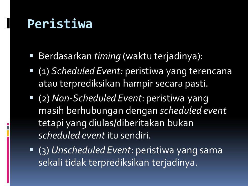 Peristiwa  Berdasarkan timing (waktu terjadinya):  (1) Scheduled Event: peristiwa yang terencana atau terprediksikan hampir secara pasti.  (2) Non-