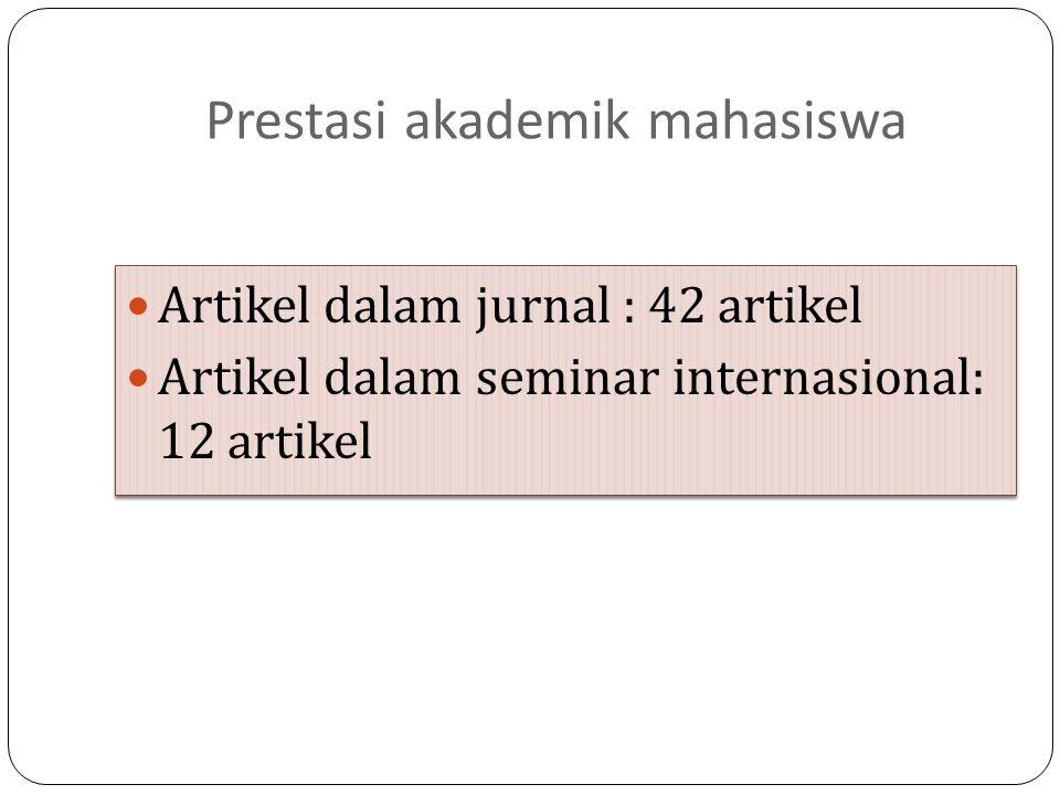 Prestasi akademik mahasiswa Artikel dalam jurnal : 42 artikel Artikel dalam seminar internasional: 12 artikel Artikel dalam jurnal : 42 artikel Artike