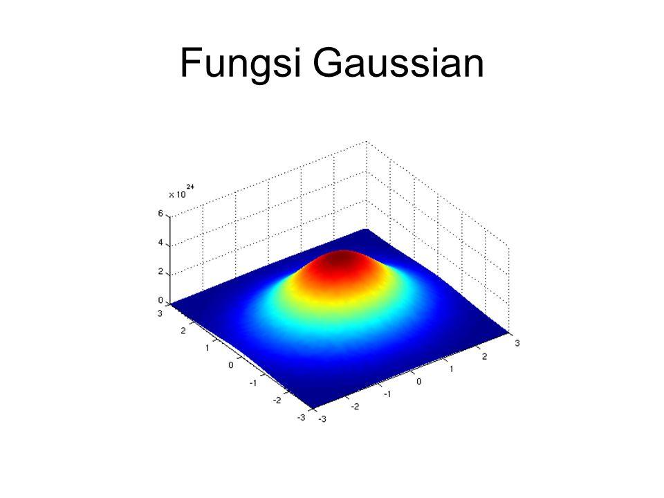 Fungsi Gaussian