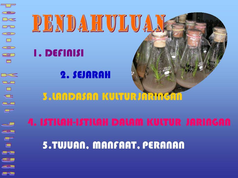2.SEJARAH 1. DEFINISI 3.LANDASAN KULTUR JARINGAN 5.TUJUAN, MANFAAT, PERANAN 4.
