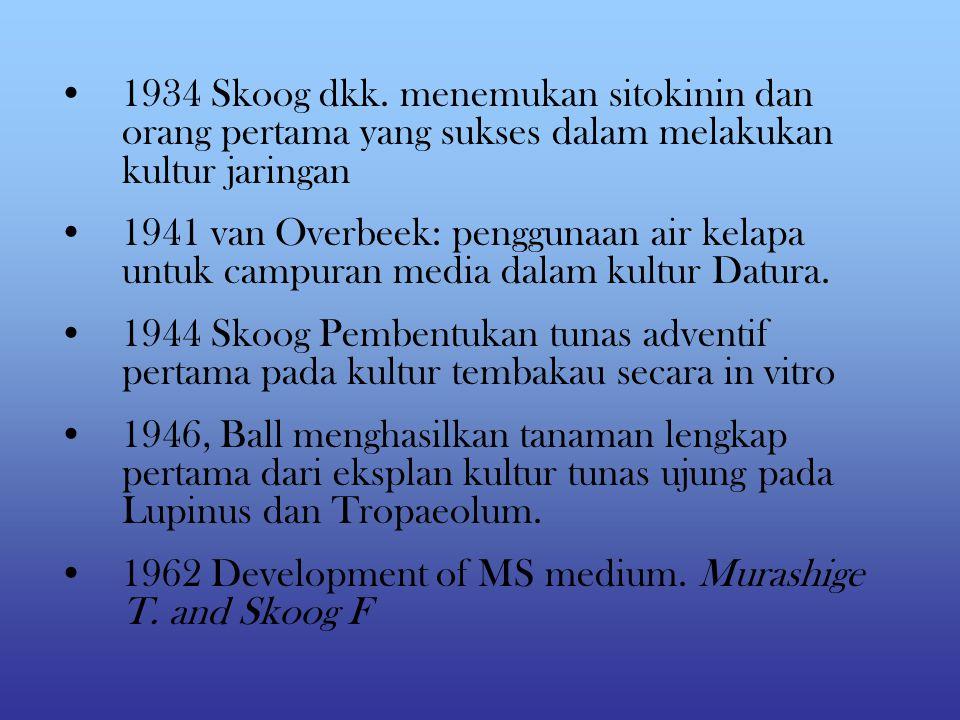 1934 Skoog dkk.