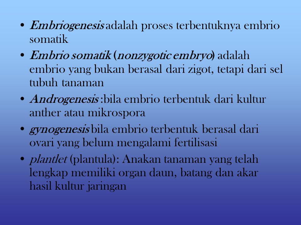 Embriogenesis adalah proses terbentuknya embrio somatik Embrio somatik (nonzygotic embryo) adalah embrio yang bukan berasal dari zigot, tetapi dari sel tubuh tanaman Androgenesis :bila embrio terbentuk dari kultur anther atau mikrospora gynogenesis bila embrio terbentuk berasal dari ovari yang belum mengalami fertilisasi plantlet (plantula): Anakan tanaman yang telah lengkap memiliki organ daun, batang dan akar hasil kultur jaringan