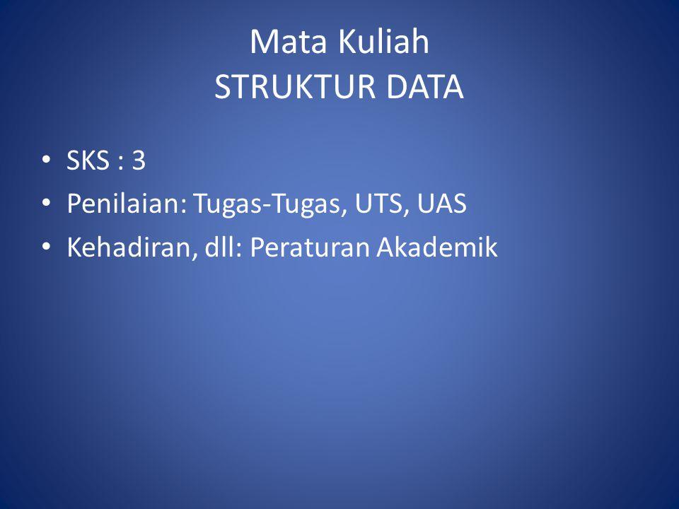 Mata Kuliah STRUKTUR DATA SKS : 3 Penilaian: Tugas-Tugas, UTS, UAS Kehadiran, dll: Peraturan Akademik