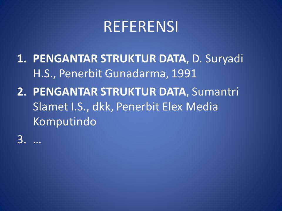 REFERENSI 1.PENGANTAR STRUKTUR DATA, D. Suryadi H.S., Penerbit Gunadarma, 1991 2.PENGANTAR STRUKTUR DATA, Sumantri Slamet I.S., dkk, Penerbit Elex Med