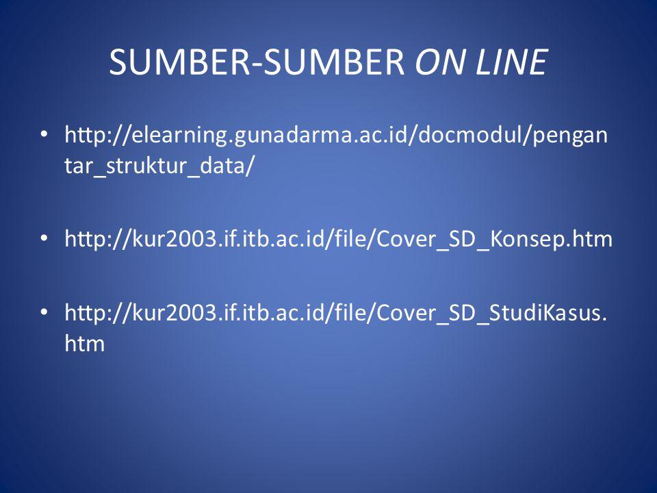 SUMBER-SUMBER ON LINE http://elearning.gunadarma.ac.id/docmodul/pengan tar_struktur_data/ http://kur2003.if.itb.ac.id/file/Cover_SD_Konsep.htm http://kur2003.if.itb.ac.id/file/Cover_SD_StudiKasus.