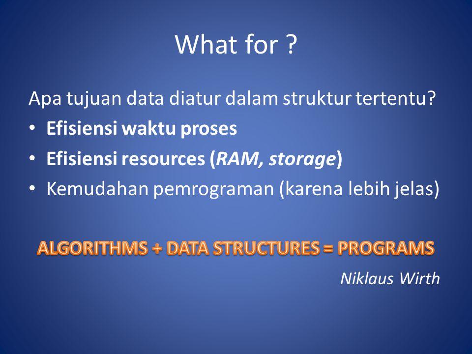SILABI 1.Pengenalan Mata Kuliah Strukur Data 2.Konsep ADT (Abstract Data Type) 3.Alokasi memori dinamis 4.Stack 5.Queue 6.Linked list 7.Tree 8.Searching 9.Sorting 10.Hashing