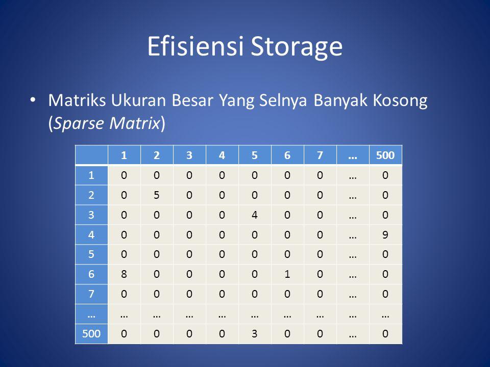 Efisiensi Storage Matriks Ukuran Besar Yang Selnya Banyak Kosong (Sparse Matrix) 1234567...500 10000000…0 20500000…0 30000400…0 40000000…9 50000000…0