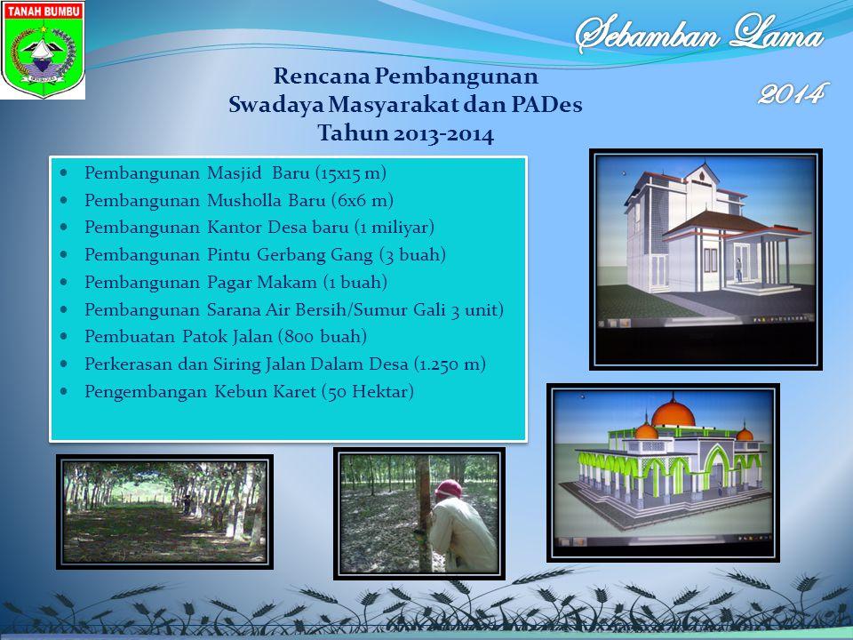 Rencana Pembangunan Swadaya Masyarakat dan PADes Tahun 2013-2014 Pembangunan Masjid Baru (15x15 m) Pembangunan Musholla Baru (6x6 m) Pembangunan Kanto