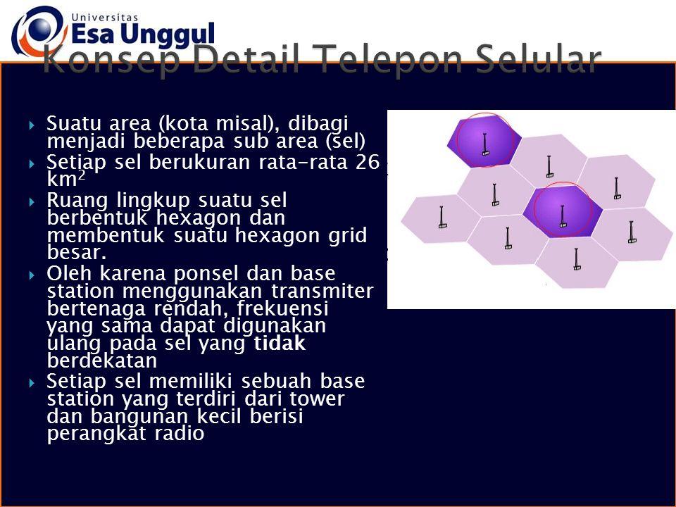  Suatu area (kota misal), dibagi menjadi beberapa sub area (sel)  Setiap sel berukuran rata-rata 26 km 2  Ruang lingkup suatu sel berbentuk hexagon