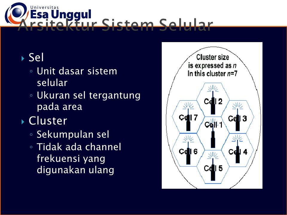  Sel ◦ Unit dasar sistem selular ◦ Ukuran sel tergantung pada area  Cluster ◦ Sekumpulan sel ◦ Tidak ada channel frekuensi yang digunakan ulang