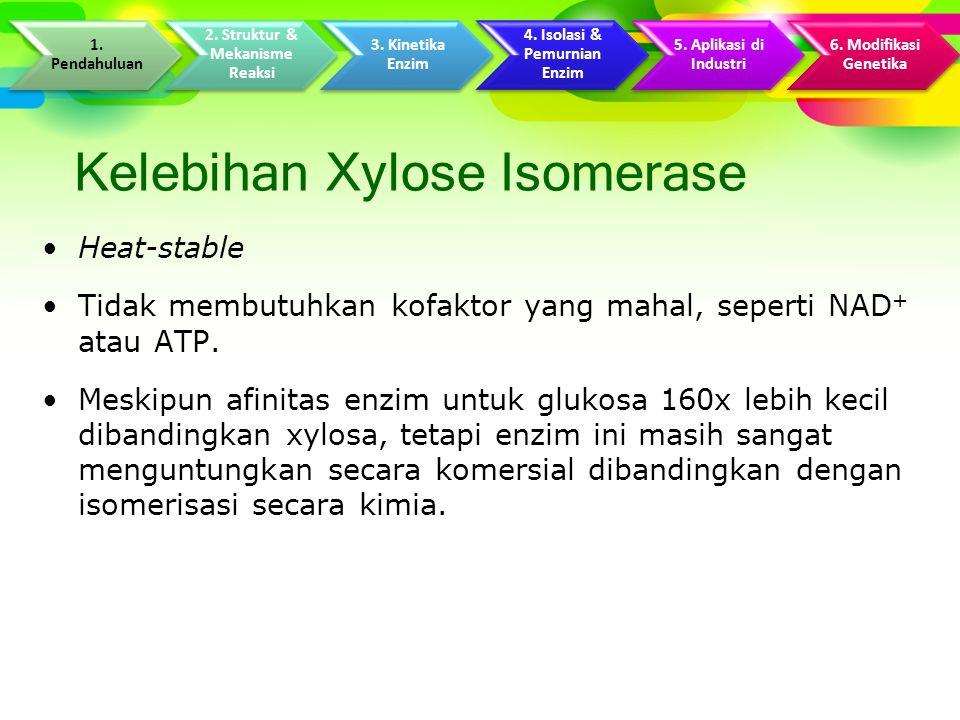 Kelebihan Xylose Isomerase Heat-stable Tidak membutuhkan kofaktor yang mahal, seperti NAD + atau ATP.
