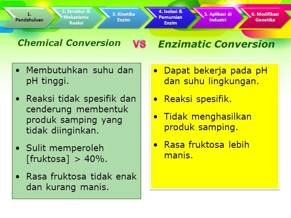 Chemical Conversion Membutuhkan suhu dan pH tinggi.
