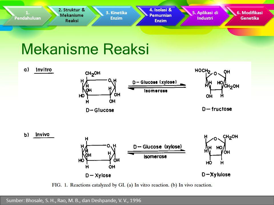 Mekanisme Reaksi 1.Pendahuluan 2. Struktur & Mekanisme Reaksi 3.