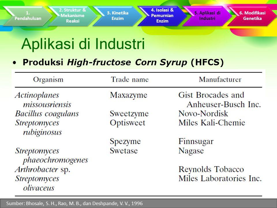 Aplikasi di Industri Produksi High-fructose Corn Syrup (HFCS) 1.