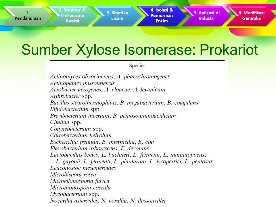 Sumber Xylose Isomerase: Prokariot 1.Pendahuluan 2.