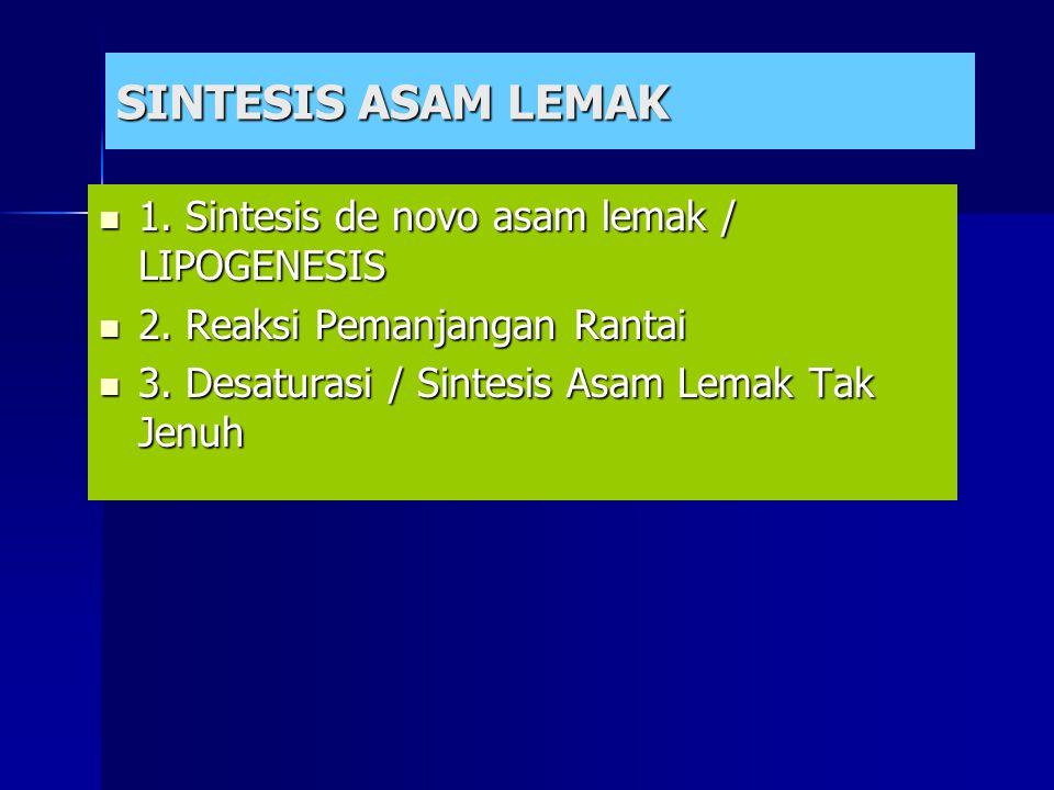 SINTESIS ASAM LEMAK 1. Sintesis de novo asam lemak / LIPOGENESIS 1. Sintesis de novo asam lemak / LIPOGENESIS 2. Reaksi Pemanjangan Rantai 2. Reaksi P