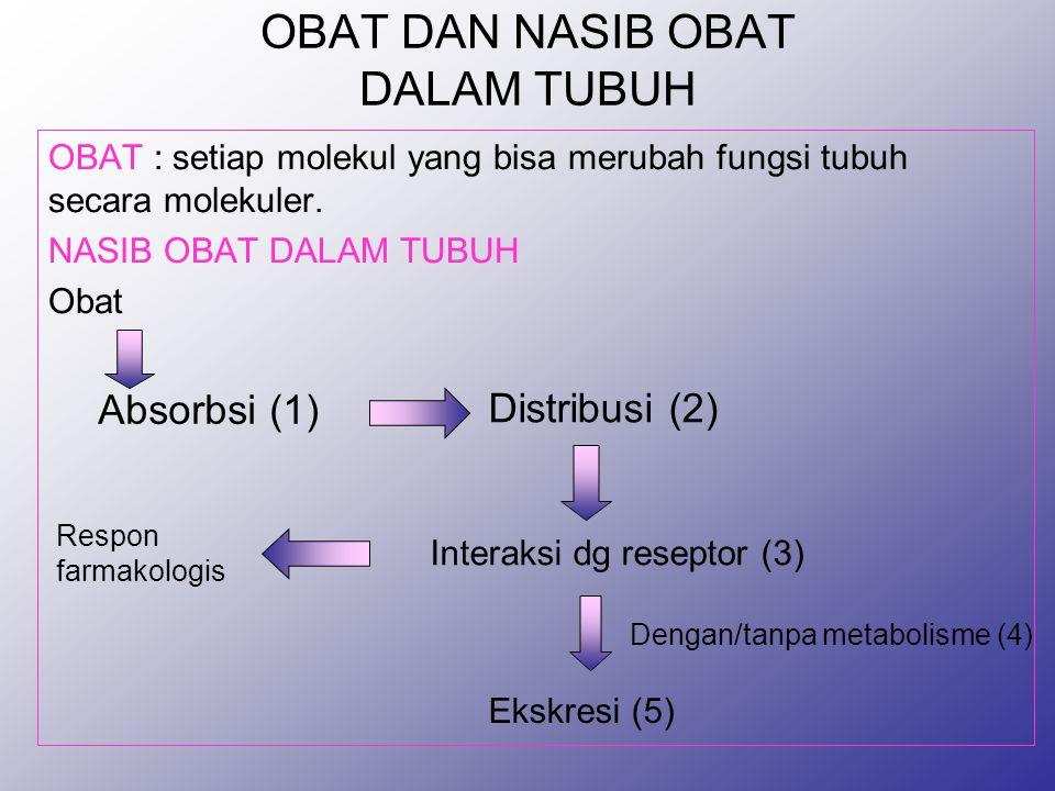OBAT DAN NASIB OBAT DALAM TUBUH OBAT : setiap molekul yang bisa merubah fungsi tubuh secara molekuler.