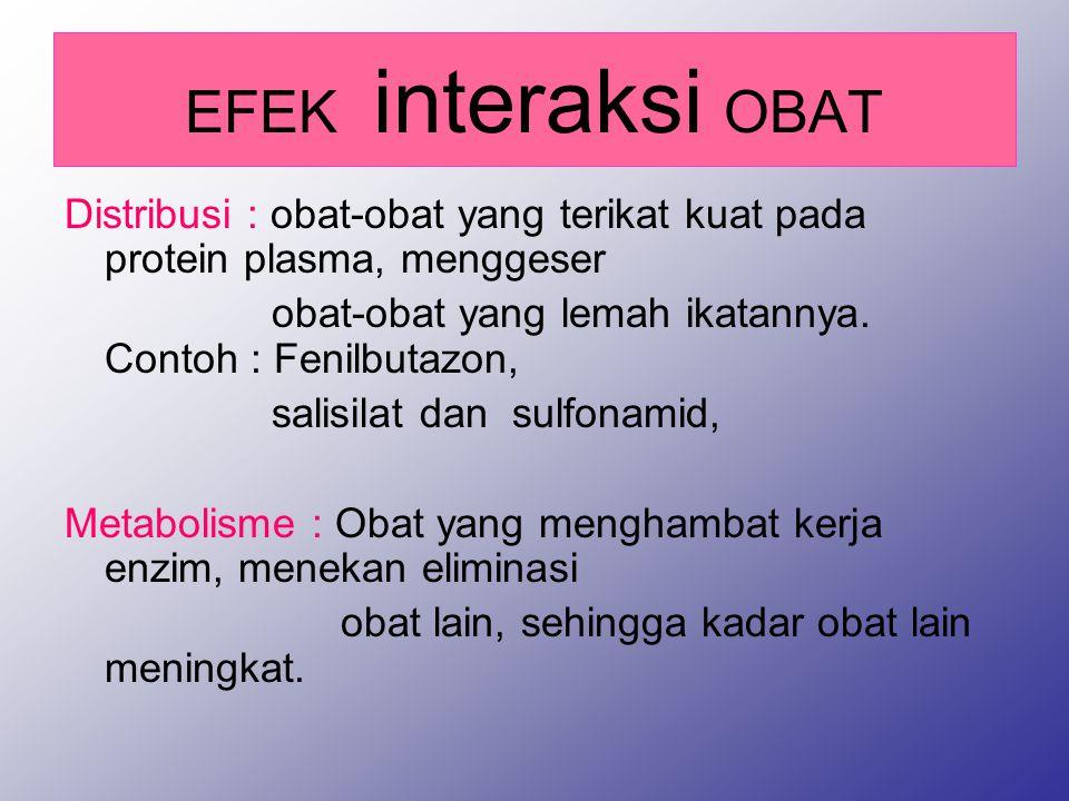 EFEK interaksi OBAT Distribusi : obat-obat yang terikat kuat pada protein plasma, menggeser obat-obat yang lemah ikatannya. Contoh : Fenilbutazon, sal