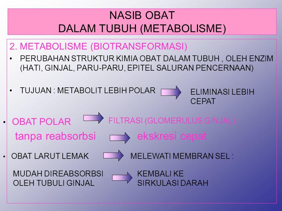 NASIB OBAT DALAM TUBUH (METABOLISME) 2. METABOLISME (BIOTRANSFORMASI) PERUBAHAN STRUKTUR KIMIA OBAT DALAM TUBUH, OLEH ENZIM (HATI, GINJAL, PARU-PARU,