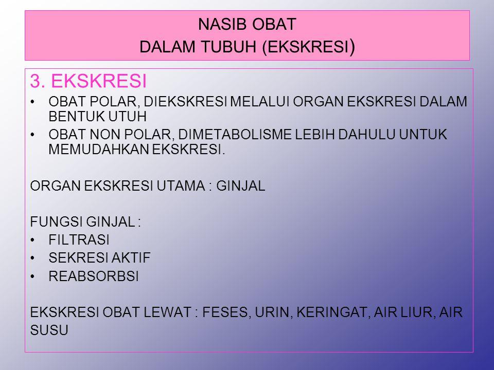 NASIB OBAT DALAM TUBUH (EKSKRESI ) 3.