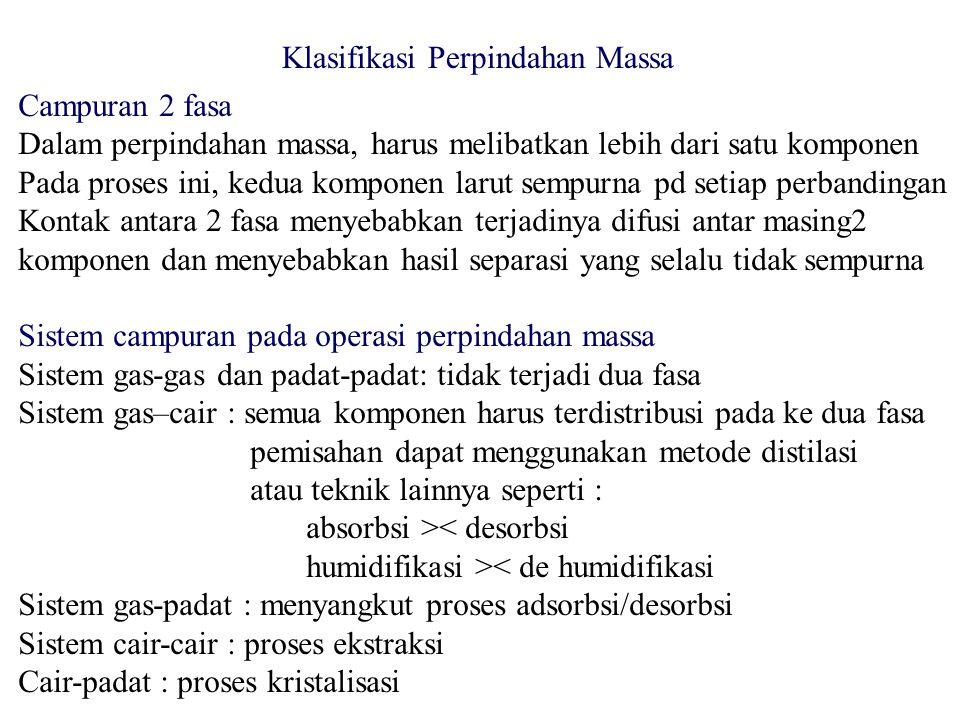 Klasifikasi Perpindahan Massa Campuran 2 fasa Dalam perpindahan massa, harus melibatkan lebih dari satu komponen Pada proses ini, kedua komponen larut