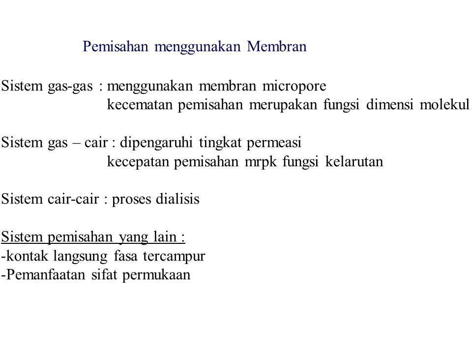 Pemisahan menggunakan Membran Sistem gas-gas : menggunakan membran micropore kecematan pemisahan merupakan fungsi dimensi molekul Sistem gas – cair :