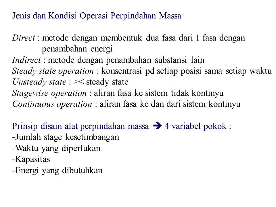 Jenis dan Kondisi Operasi Perpindahan Massa Direct : metode dengan membentuk dua fasa dari 1 fasa dengan penambahan energi Indirect : metode dengan pe