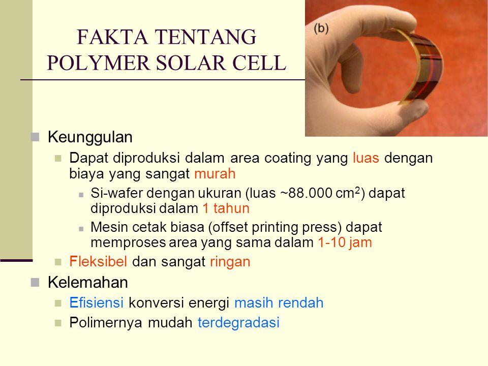 FAKTA TENTANG POLYMER SOLAR CELL Keunggulan Dapat diproduksi dalam area coating yang luas dengan biaya yang sangat murah Si-wafer dengan ukuran (luas ~88.000 cm 2 ) dapat diproduksi dalam 1 tahun Mesin cetak biasa (offset printing press) dapat memproses area yang sama dalam 1-10 jam Fleksibel dan sangat ringan Kelemahan Efisiensi konversi energi masih rendah Polimernya mudah terdegradasi